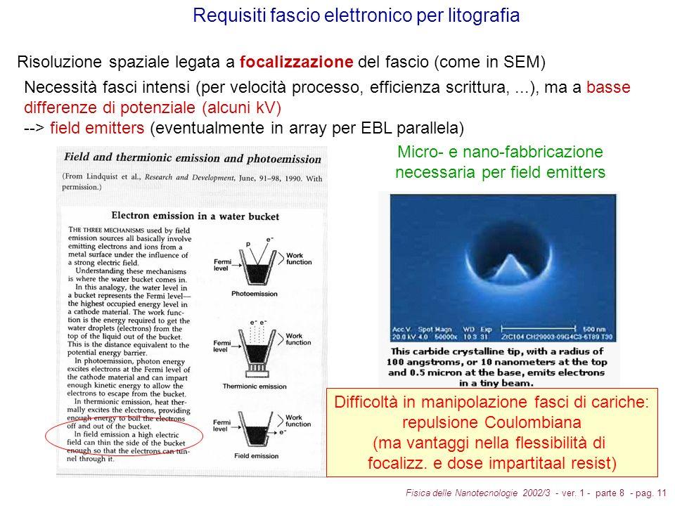 Fisica delle Nanotecnologie 2002/3 - ver. 1 - parte 8 - pag.