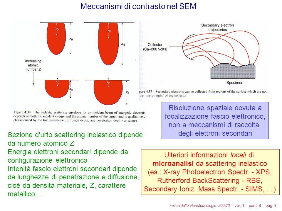 Fisica delle Nanotecnologie 2002/3 - ver.1 - parte 8 - pag.
