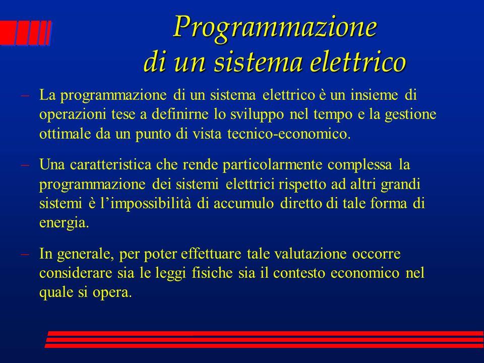 Programmazione di un sistema elettrico –La programmazione di un sistema elettrico è un insieme di operazioni tese a definirne lo sviluppo nel tempo e