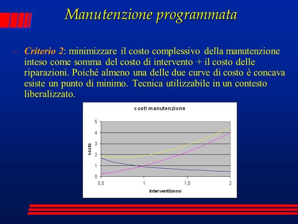 Manutenzione programmata –Criterio 2: minimizzare il costo complessivo della manutenzione inteso come somma del costo di intervento + il costo delle r