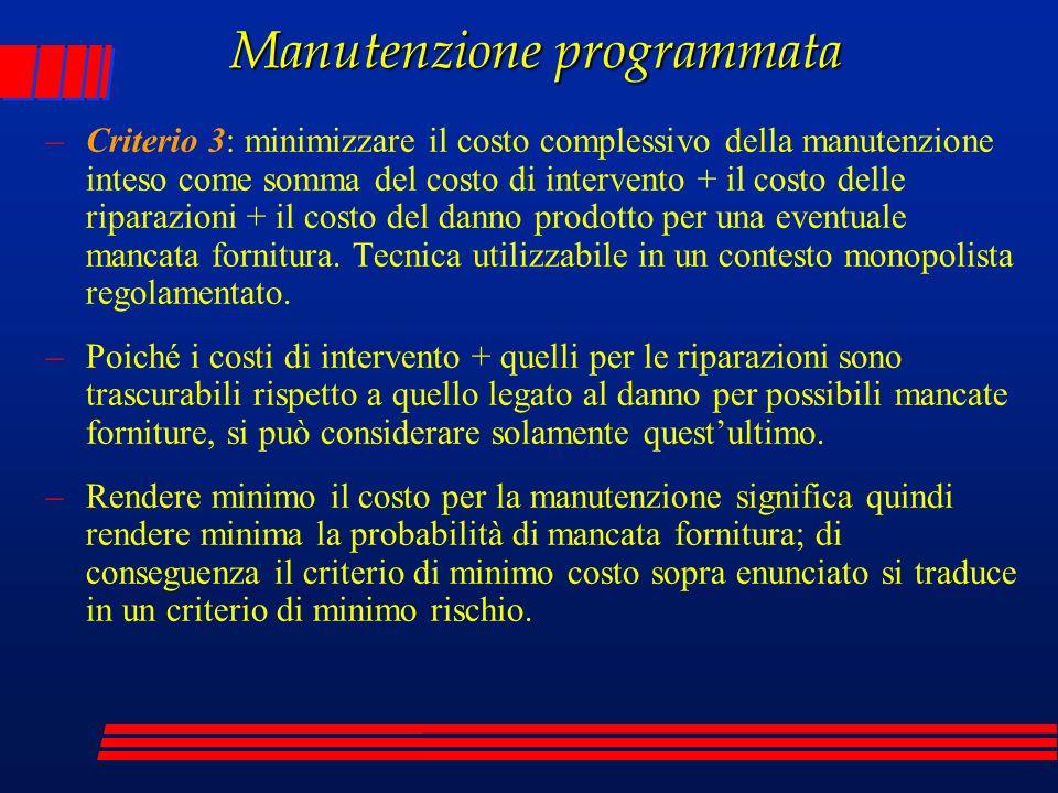 Manutenzione programmata –Criterio 3: minimizzare il costo complessivo della manutenzione inteso come somma del costo di intervento + il costo delle r
