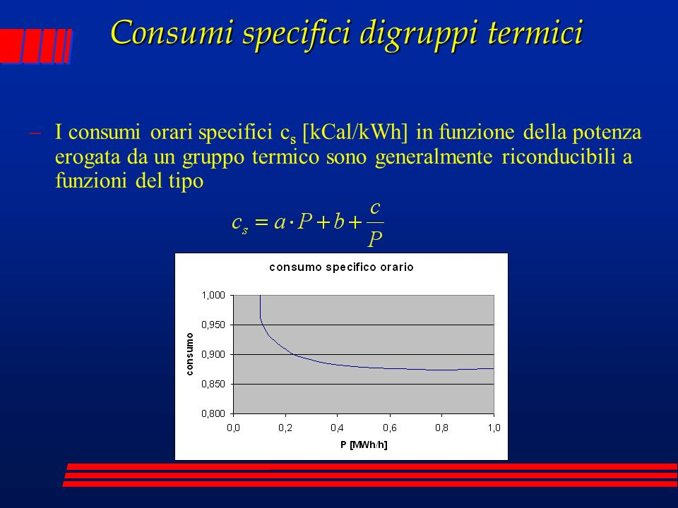 Consumi specifici digruppi termici –I consumi orari specifici c s [kCal/kWh] in funzione della potenza erogata da un gruppo termico sono generalmente