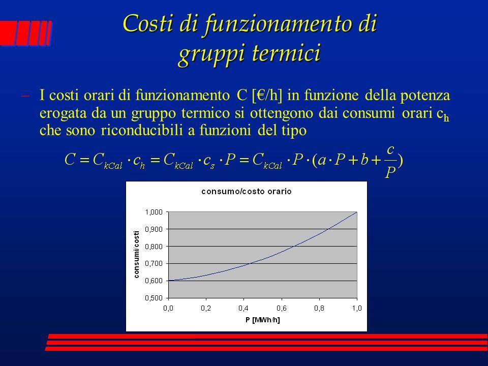 Costi di funzionamento di gruppi termici –I costi orari di funzionamento C [/h] in funzione della potenza erogata da un gruppo termico si ottengono da