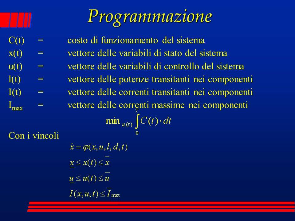 Programmazione C(t)=costo di funzionamento del sistema x(t)=vettore delle variabili di stato del sistema u(t)=vettore delle variabili di controllo del