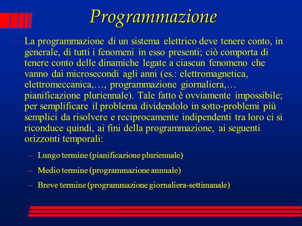 Programmazione –La programmazione di un sistema elettrico deve tenere conto, in generale, di tutti i fenomeni in esso presenti; ciò comporta di tenere