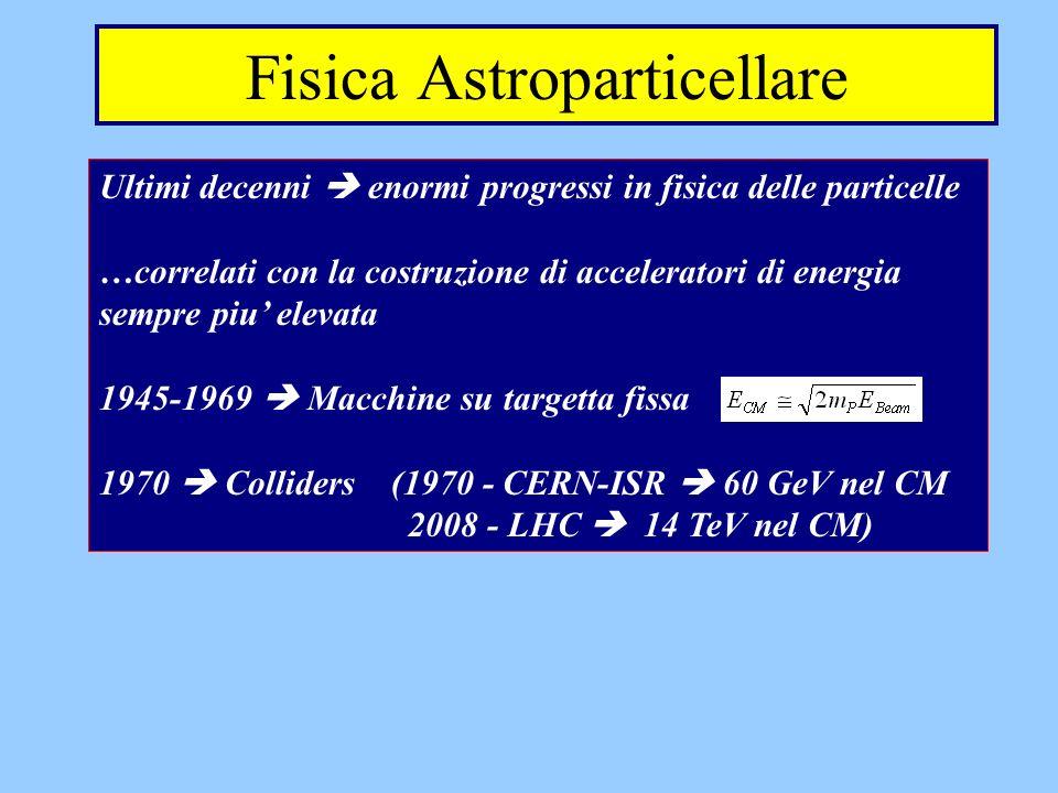Fisica Astroparticellare Ultimi decenni enormi progressi in fisica delle particelle …correlati con la costruzione di acceleratori di energia sempre pi