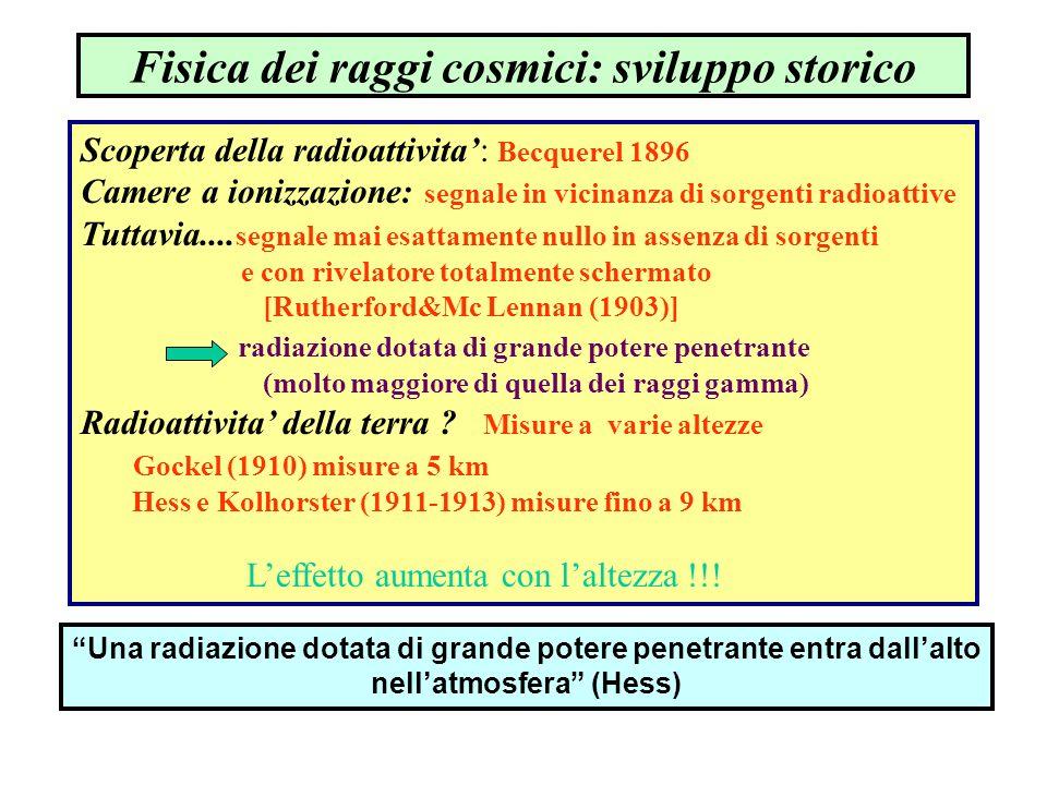 Fisica dei raggi cosmici: sviluppo storico Scoperta della radioattivita: Becquerel 1896 Camere a ionizzazione: segnale in vicinanza di sorgenti radioa