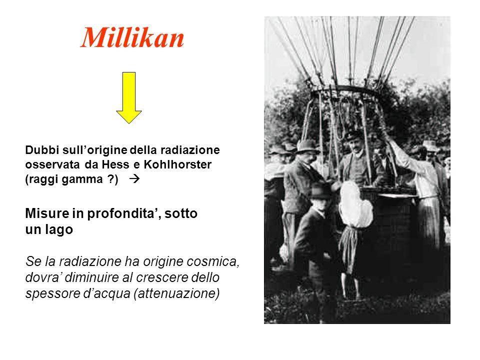 Millikan Dubbi sullorigine della radiazione osservata da Hess e Kohlhorster (raggi gamma ?) Misure in profondita, sotto un lago Se la radiazione ha or