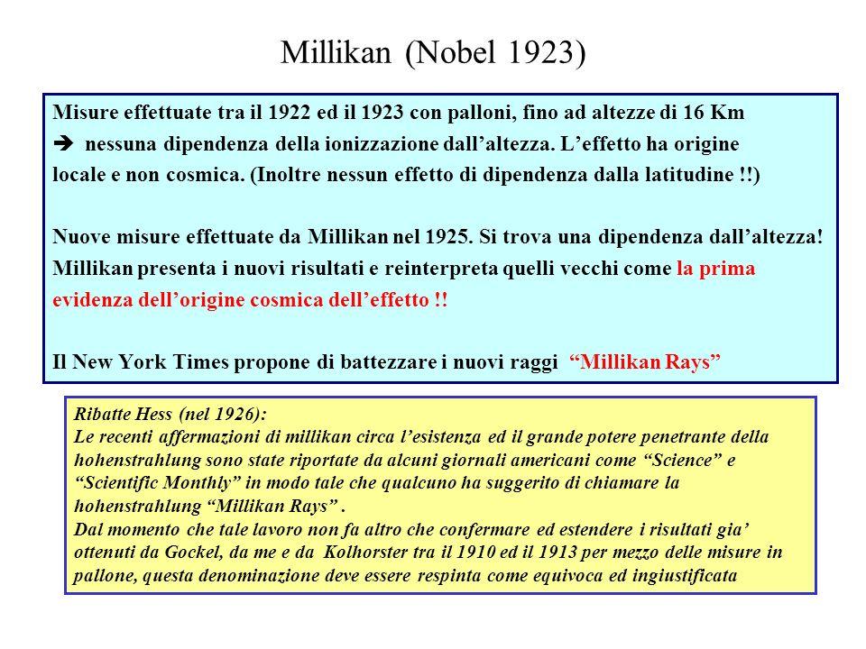 Millikan (Nobel 1923) Misure effettuate tra il 1922 ed il 1923 con palloni, fino ad altezze di 16 Km nessuna dipendenza della ionizzazione dallaltezza