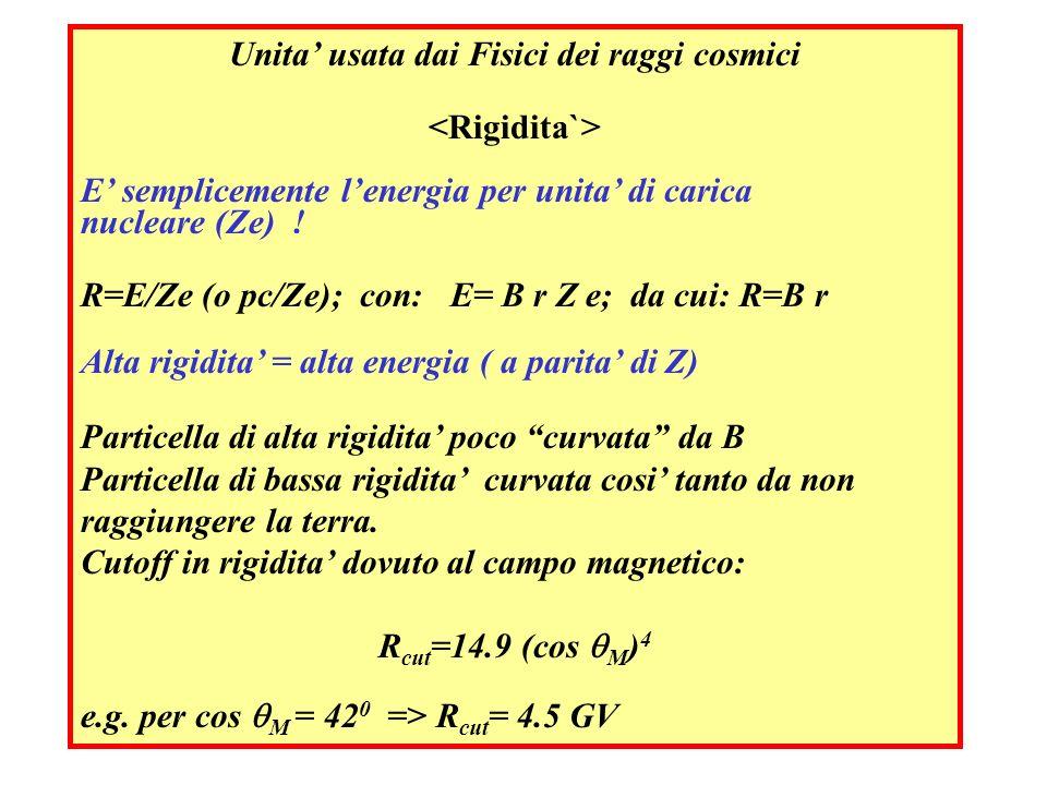Unita usata dai Fisici dei raggi cosmici E semplicemente lenergia per unita di carica nucleare (Ze) ! R=E/Ze (o pc/Ze); con: E= B r Z e; da cui: R=B r