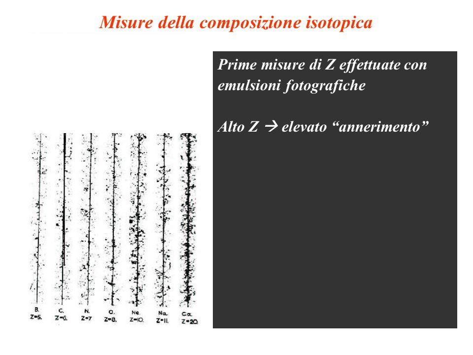 Misure della composizione (emulsioni) Misure della composizione isotopica Prime misure di Z effettuate con emulsioni fotografiche Alto Z elevato anner