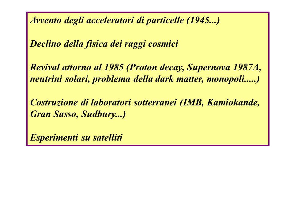 Avvento degli acceleratori di particelle (1945...) Declino della fisica dei raggi cosmici Revival attorno al 1985 (Proton decay, Supernova 1987A, neut