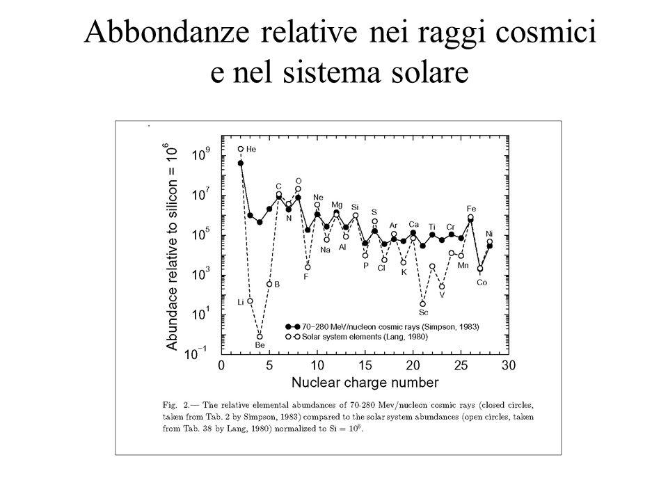 Abbondanze relative nei raggi cosmici e nel sistema solare