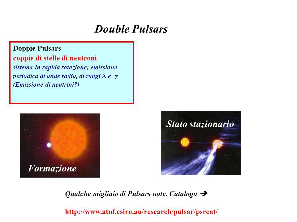 Double Pulsars Doppie Pulsars coppie di stelle di neutroni sistema in rapida rotazione; emissione periodica di onde radio, di raggi X e (Emissione di