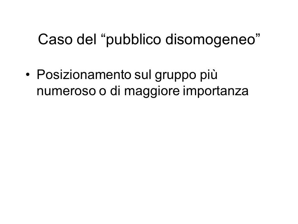 Caso del pubblico disomogeneo Posizionamento sul gruppo più numeroso o di maggiore importanza