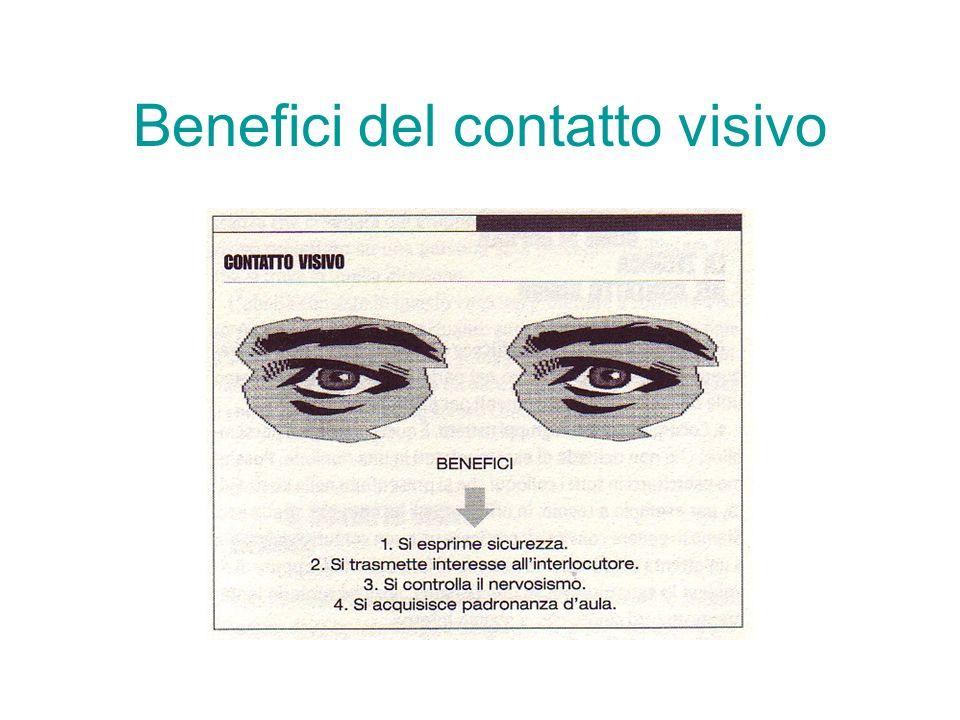 Benefici del contatto visivo