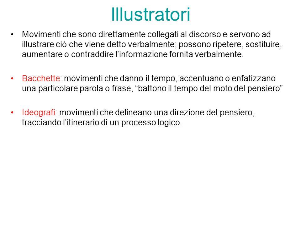 Illustratori Movimenti che sono direttamente collegati al discorso e servono ad illustrare ciò che viene detto verbalmente; possono ripetere, sostitui
