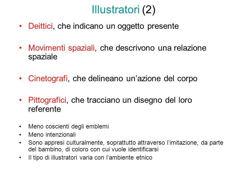 Illustratori (2) Deittici, che indicano un oggetto presente Movimenti spaziali, che descrivono una relazione spaziale Cinetografi, che delineano unazi