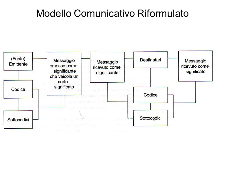 Modello Comunicativo Riformulato