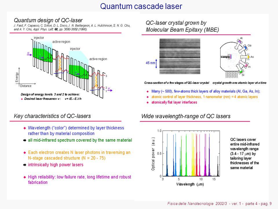 Fisica delle Nanotecnologie 2002/3 - ver. 1 - parte 4 - pag. 9 Quantum cascade laser