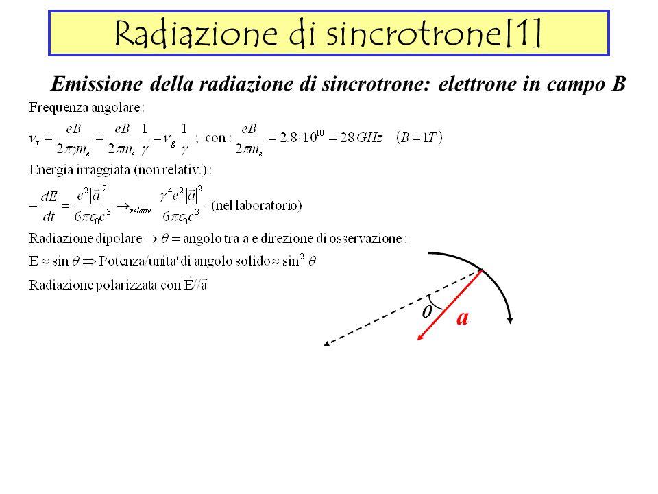 Radiazione di sincrotrone[1] Emissione della radiazione di sincrotrone: elettrone in campo B a