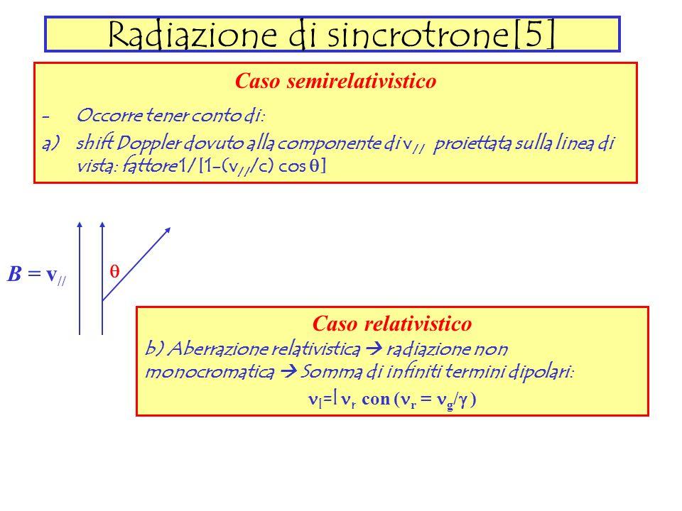Radiazione di sincrotrone[5] Caso semirelativistico -Occorre tener conto di: a)shift Doppler dovuto alla componente di v // proiettata sulla linea di