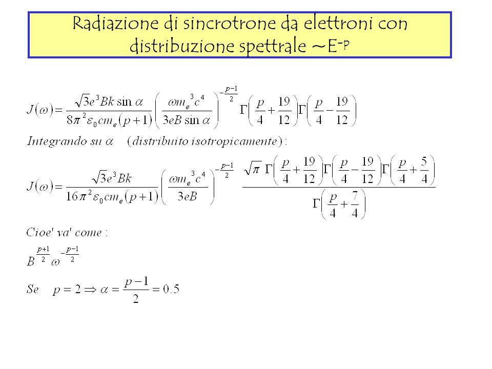 Radiazione di sincrotrone da elettroni con distribuzione spettrale ~E -p