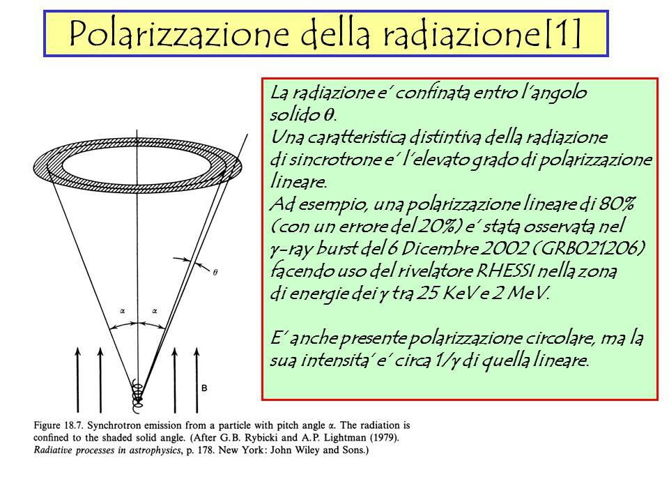 Polarizzazione della radiazione[1] La radiazione e confinata entro langolo solido. Una caratteristica distintiva della radiazione di sincrotrone e lel
