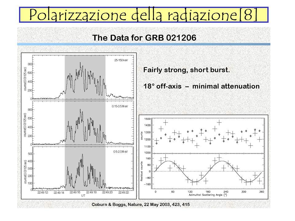 Polarizzazione della radiazione[8]