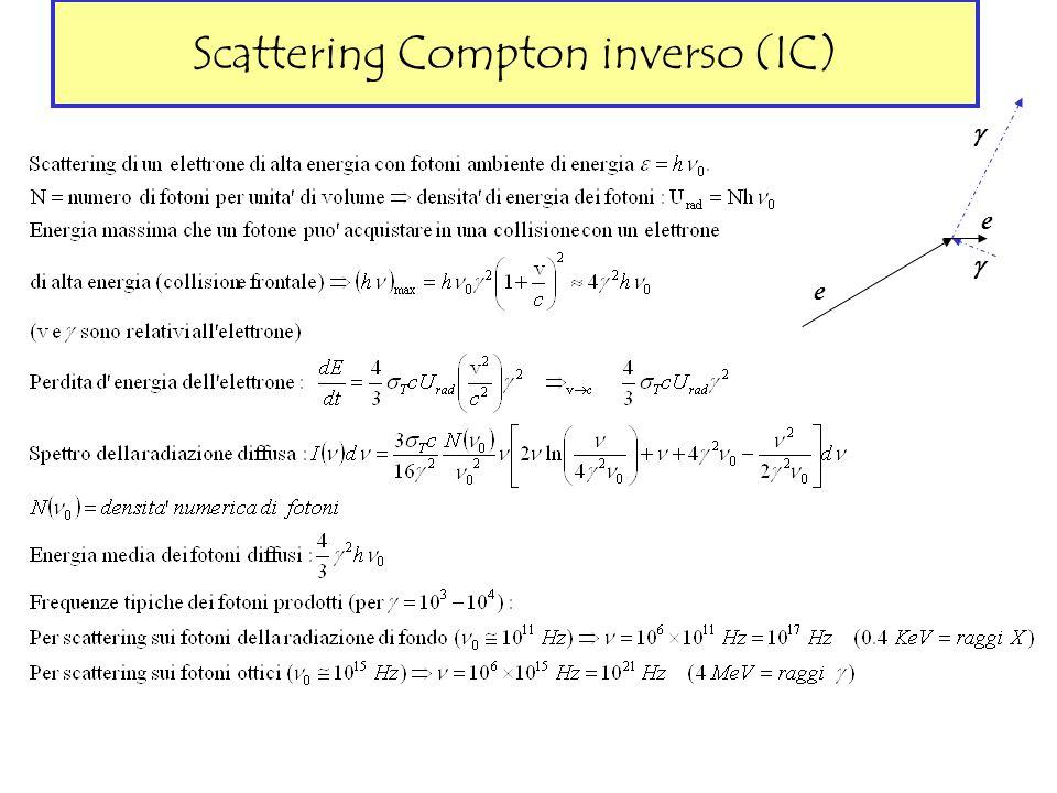 Scattering Compton inverso (IC) e e