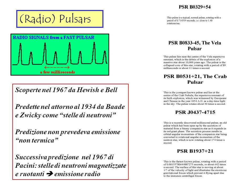 (Radio) Pulsars Scoperte nel 1967 da Hewish e Bell Predette nel attorno al 1934 da Baade e Zwicky come stelle di neutroni Predizione non prevedeva emi