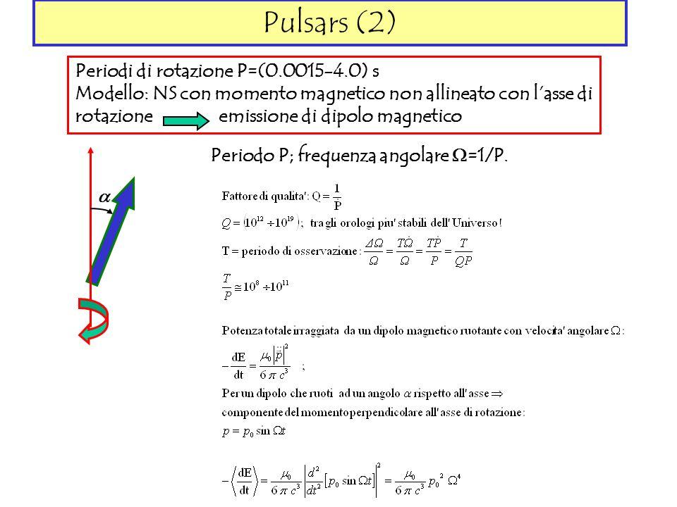 Pulsars (2) Periodi di rotazione P=(0.0015-4.0) s Modello: NS con momento magnetico non allineato con lasse di rotazione emissione di dipolo magnetico