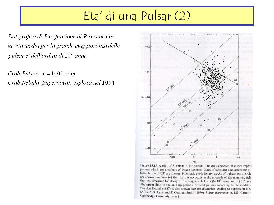 Eta di una Pulsar (2)