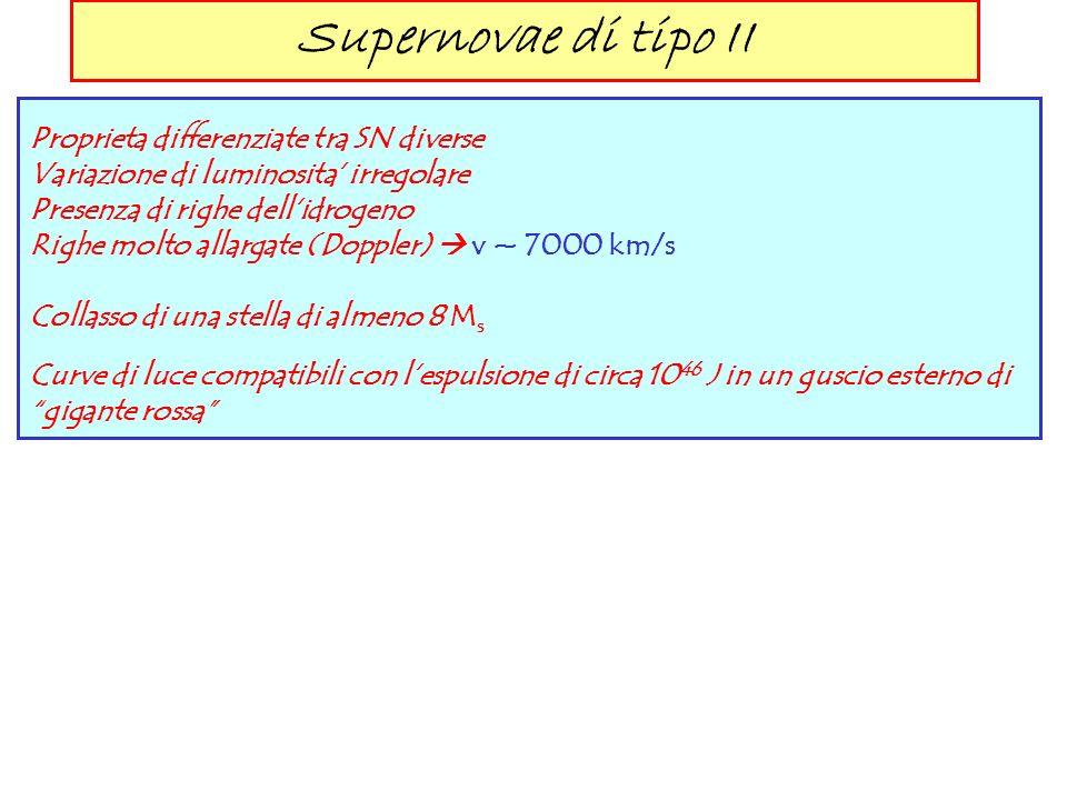Supernovae di tipo II Proprieta differenziate tra SN diverse Variazione di luminosita irregolare Presenza di righe dellidrogeno Righe molto allargate