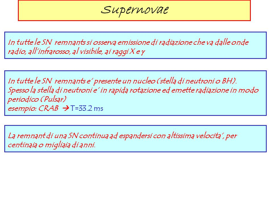 Radiazione di sincrotrone[4] Polarizzazione della radiazione emessa (Caso non relativ.) - Osservando da una direzione perp.