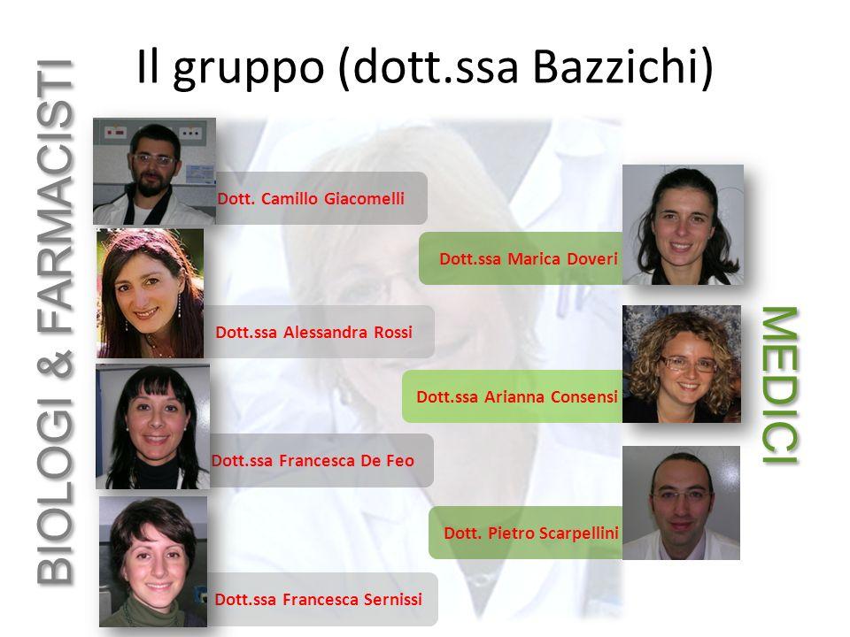 Dott.ssa Arianna Consensi Dott.ssa Francesca Sernissi Dott. Camillo Giacomelli Il gruppo (dott.ssa Bazzichi) Dott.ssa Alessandra Rossi Dott.ssa Marica