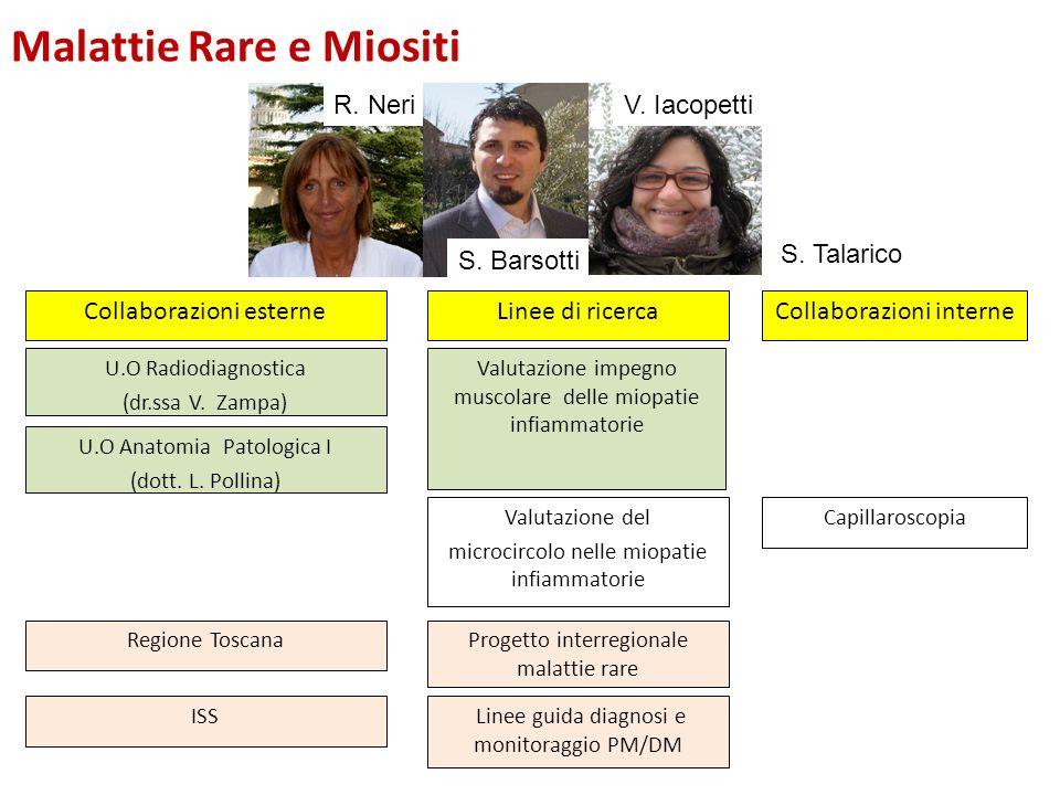 Malattie Rare e Miositi R. Neri S. Barsotti S. Talarico V. Iacopetti Valutazione impegno muscolare delle miopatie infiammatorie Collaborazioni interne