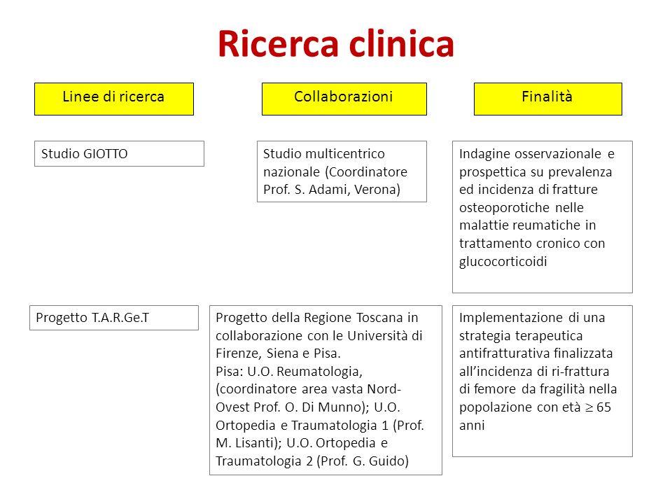 Ricerca clinica FinalitàLinee di ricercaCollaborazioni Studio GIOTTOIndagine osservazionale e prospettica su prevalenza ed incidenza di fratture osteo