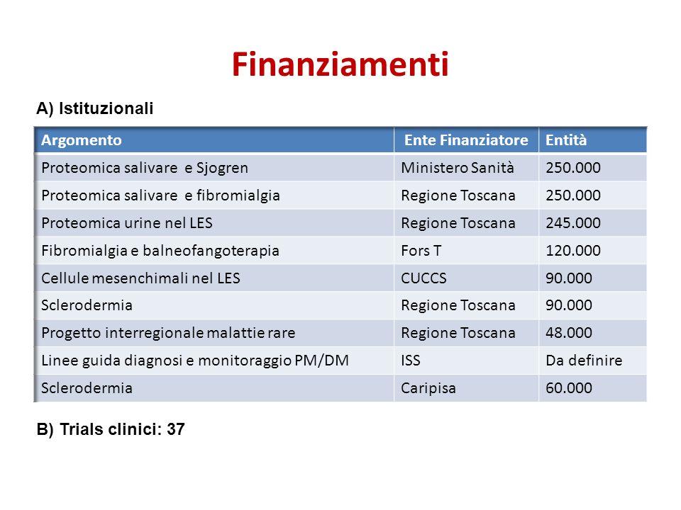 Finanziamenti A) Istituzionali B) Trials clinici: 37