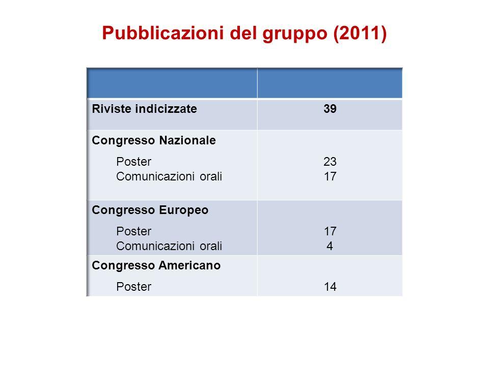 Pubblicazioni del gruppo (2011)