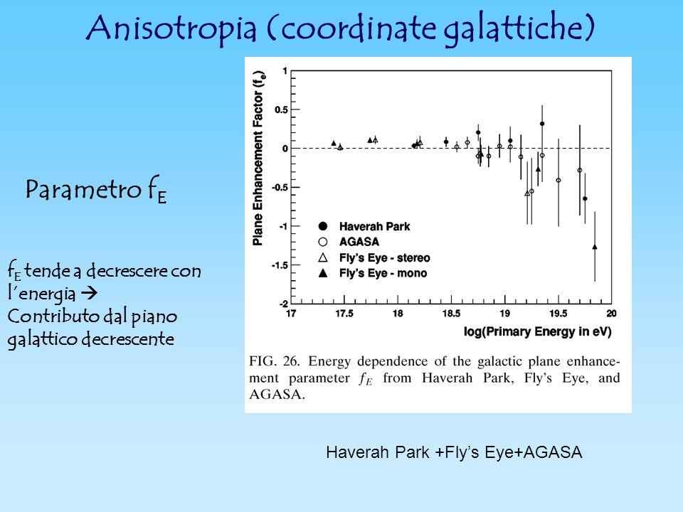 Anisotropia (coordinate galattiche) Haverah Park +Flys Eye+AGASA Parametro f E f E tende a decrescere con lenergia Contributo dal piano galattico decrescente