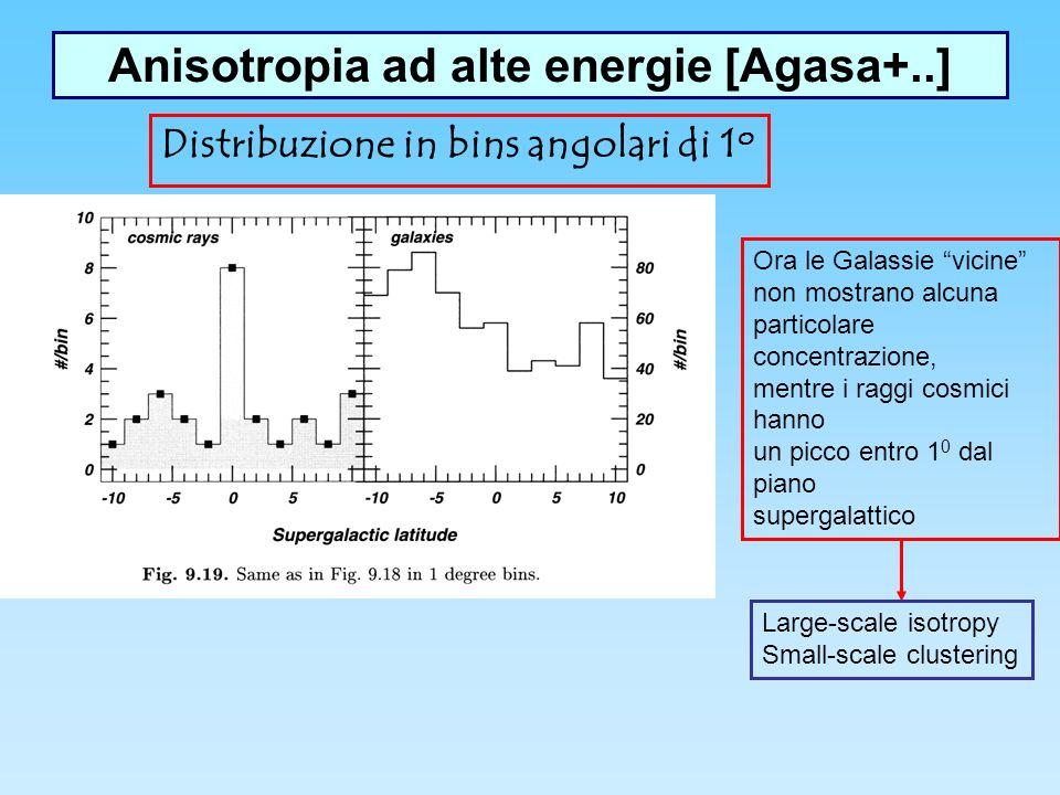 Anisotropia ad alte energie [Agasa+..] Distribuzione in bins angolari di 1 o Ora le Galassie vicine non mostrano alcuna particolare concentrazione, mentre i raggi cosmici hanno un picco entro 1 0 dal piano supergalattico Large-scale isotropy Small-scale clustering
