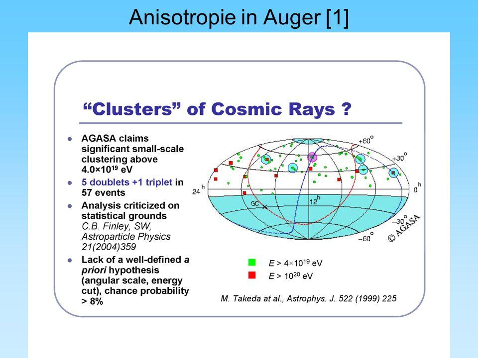 Anisotropie in Auger [1]