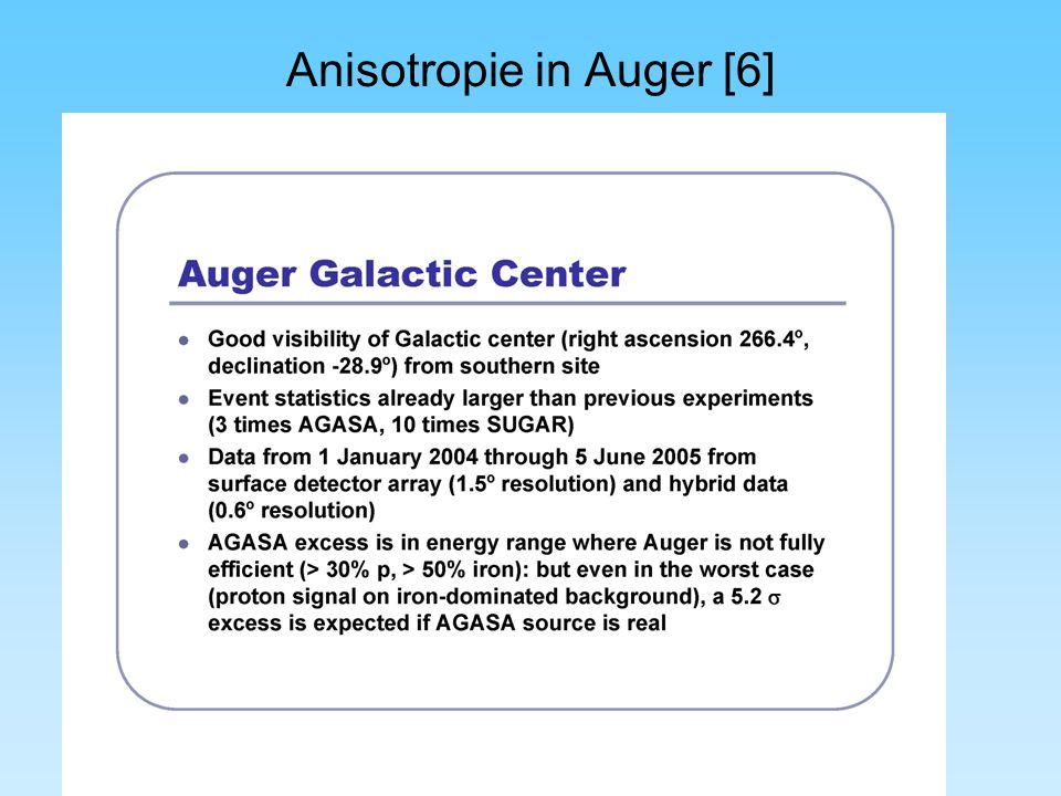 Anisotropie in Auger [6]