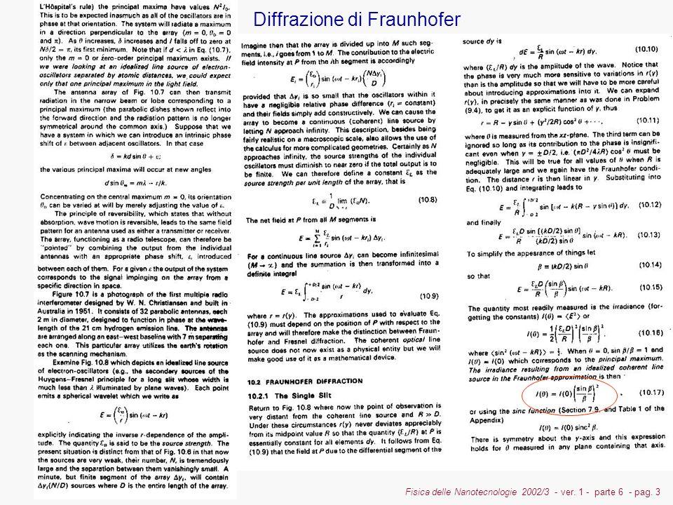 Fisica delle Nanotecnologie 2002/3 - ver. 1 - parte 6 - pag. 3 Diffrazione di Fraunhofer
