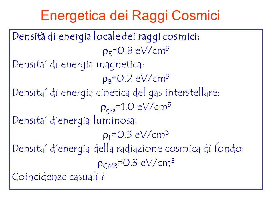 Energetica dei Raggi Cosmici Densità di energia locale dei raggi cosmici: E =0.8 eV/cm 3 Densita di energia magnetica: B =0.2 eV/cm 3 Densita di energ