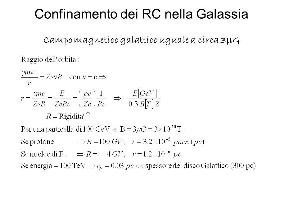 Campo magnetico galattico uguale a circa 3 G Confinamento dei RC nella Galassia