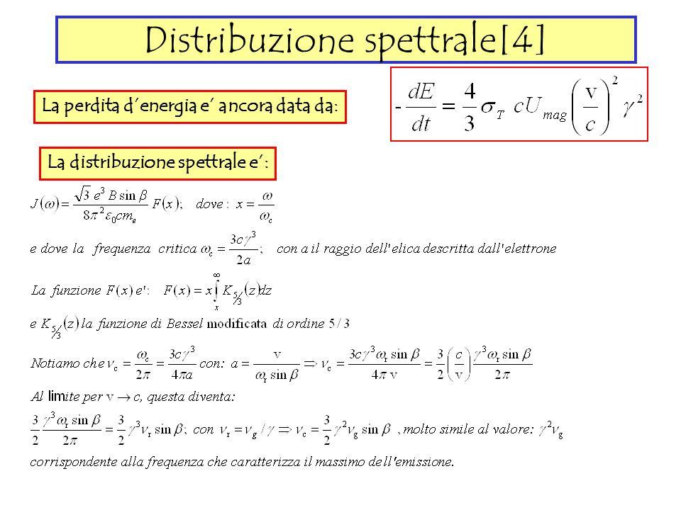 Distribuzione spettrale[4] La perdita denergia e ancora data da: La distribuzione spettrale e: