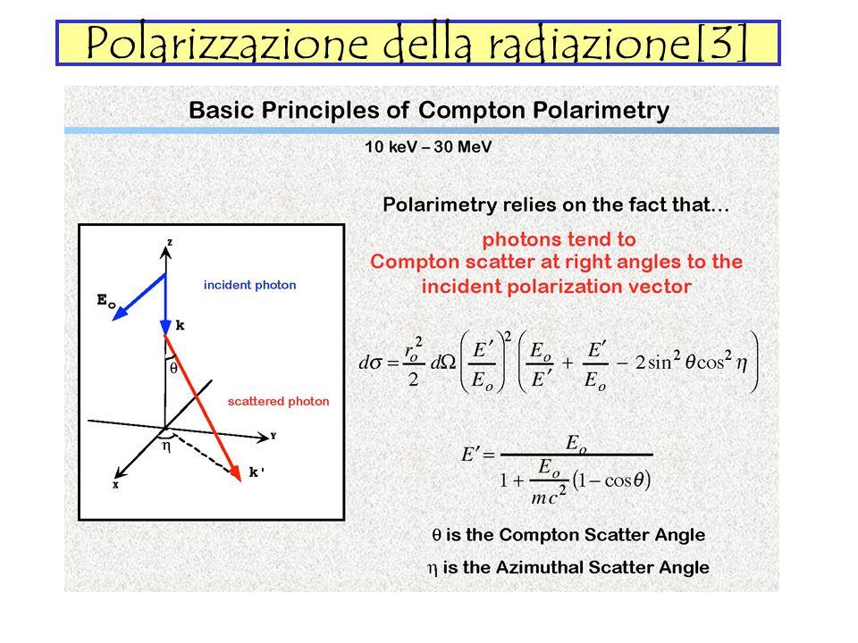 Polarizzazione della radiazione[3]