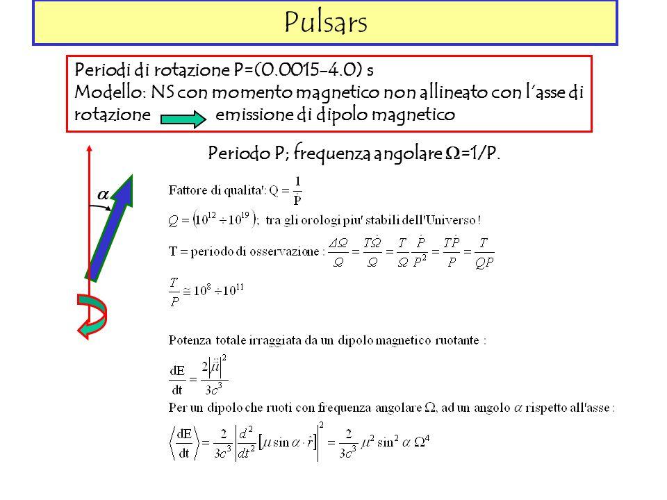 Pulsars Periodi di rotazione P=(0.0015-4.0) s Modello: NS con momento magnetico non allineato con lasse di rotazione emissione di dipolo magnetico Per
